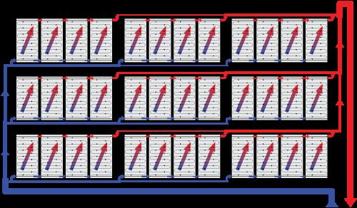 Napkollektor csoportok bekötése Tichelmann elv szerint